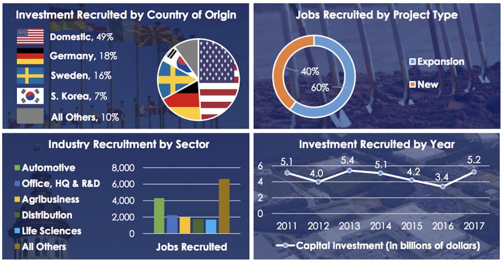 industry recruitment report graphic