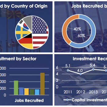 industry recruitment report graphic